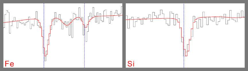 grafico gravitational redshift Chandra coppie di stelle