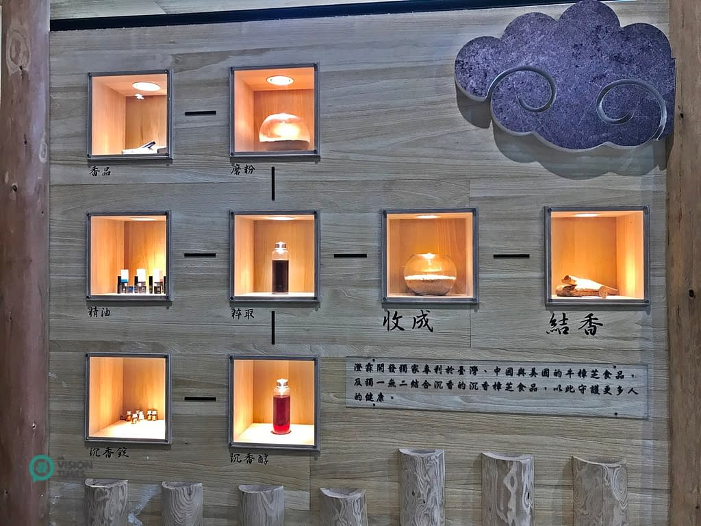 ChengLin Agarwood Forest Museum.