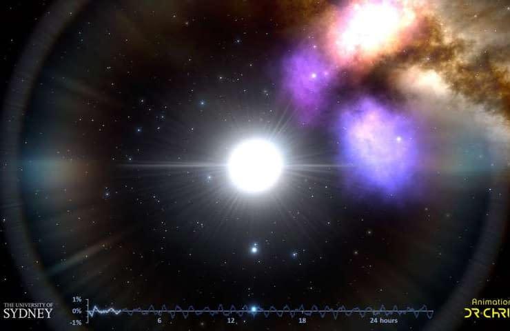 stella Delta Scuti pulsazioni