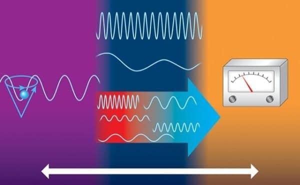 spintronica esperimenti di spin pumping